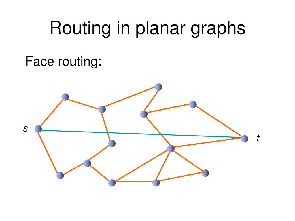Routing in planar graphs