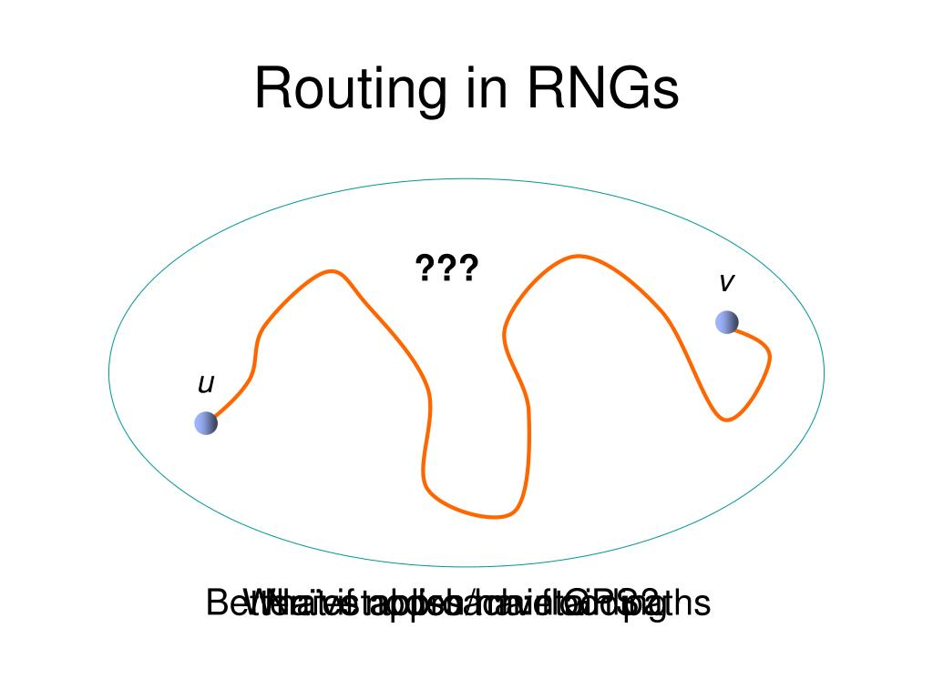 Routing in RNGs