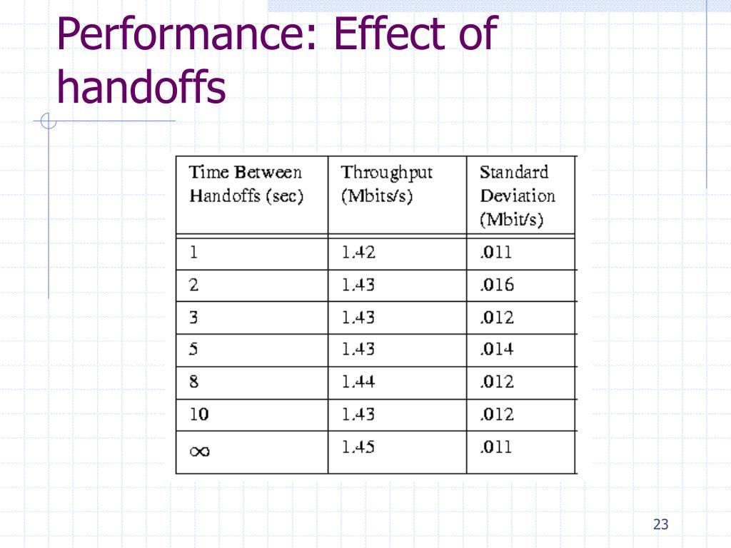 Performance: Effect of handoffs