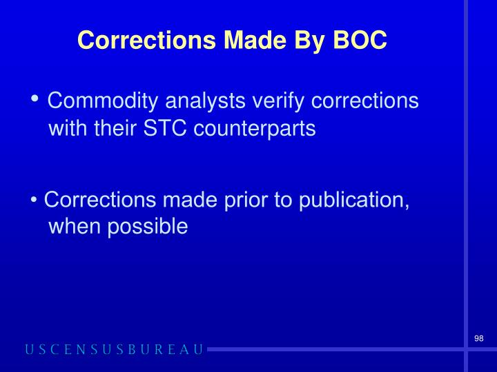Corrections Made By BOC