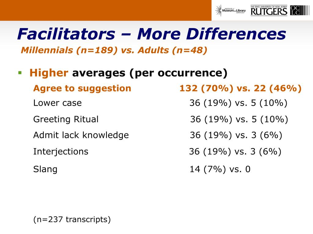 Facilitators – More Differences