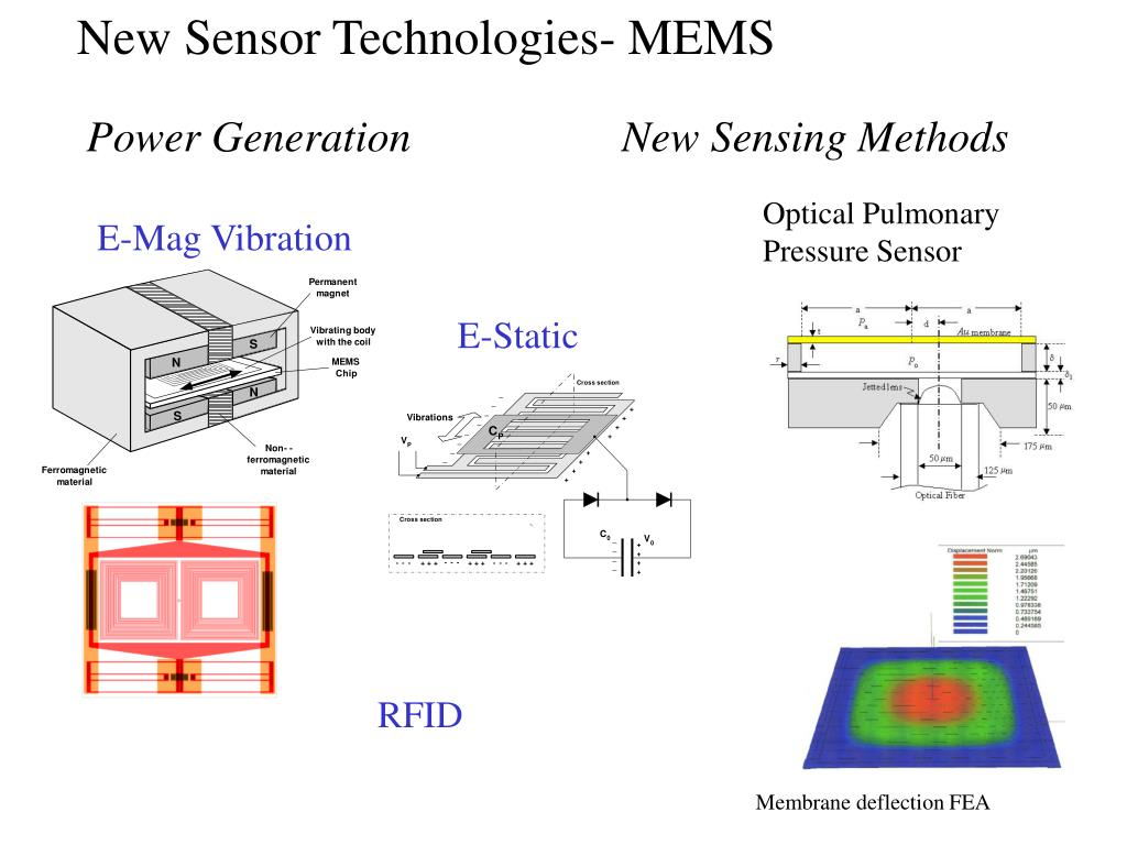 New Sensor Technologies- MEMS