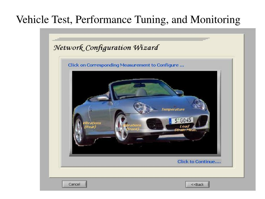 Vehicle Test, Performance Tuning, and Monitoring