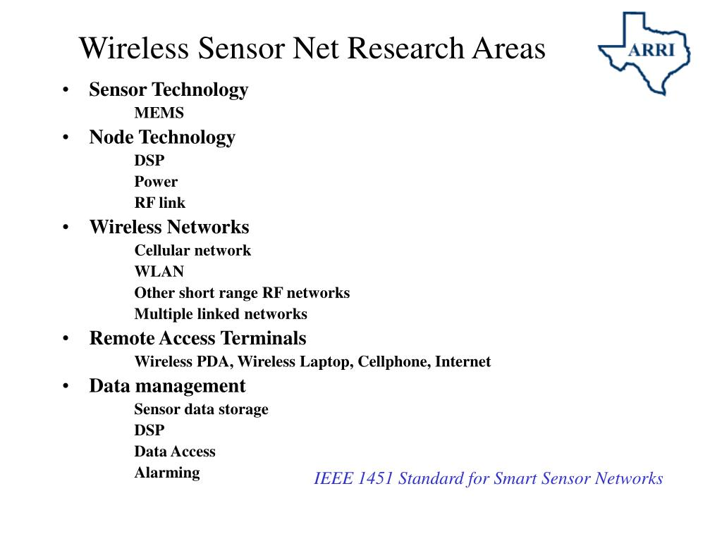 Wireless Sensor Net Research Areas