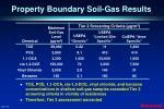 property boundary soil gas results