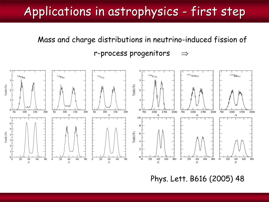 Applications in astrophysics - first step