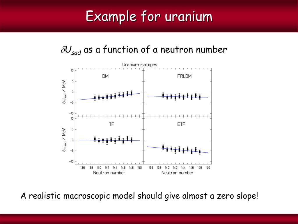 Example for uranium