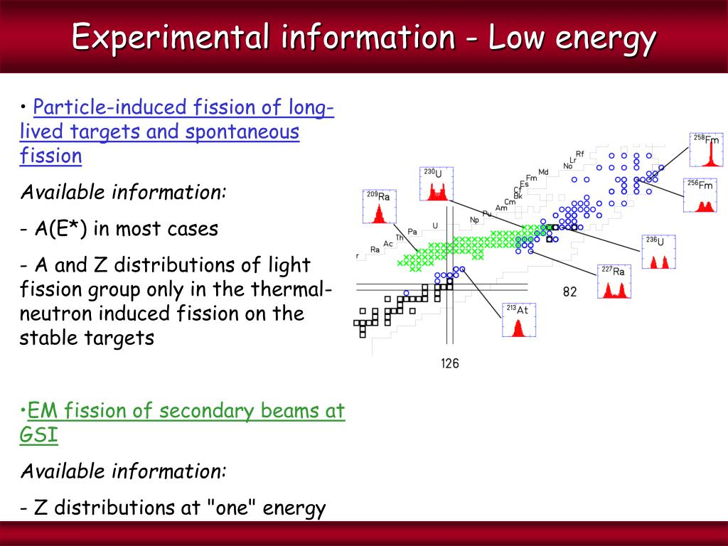 Experimental information - Low energy