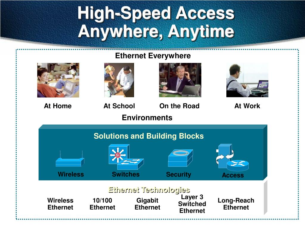 High-Speed Access