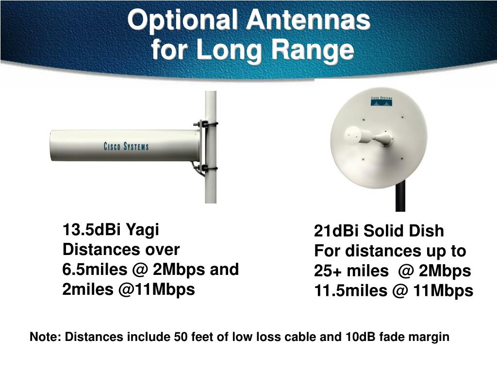 Optional Antennas