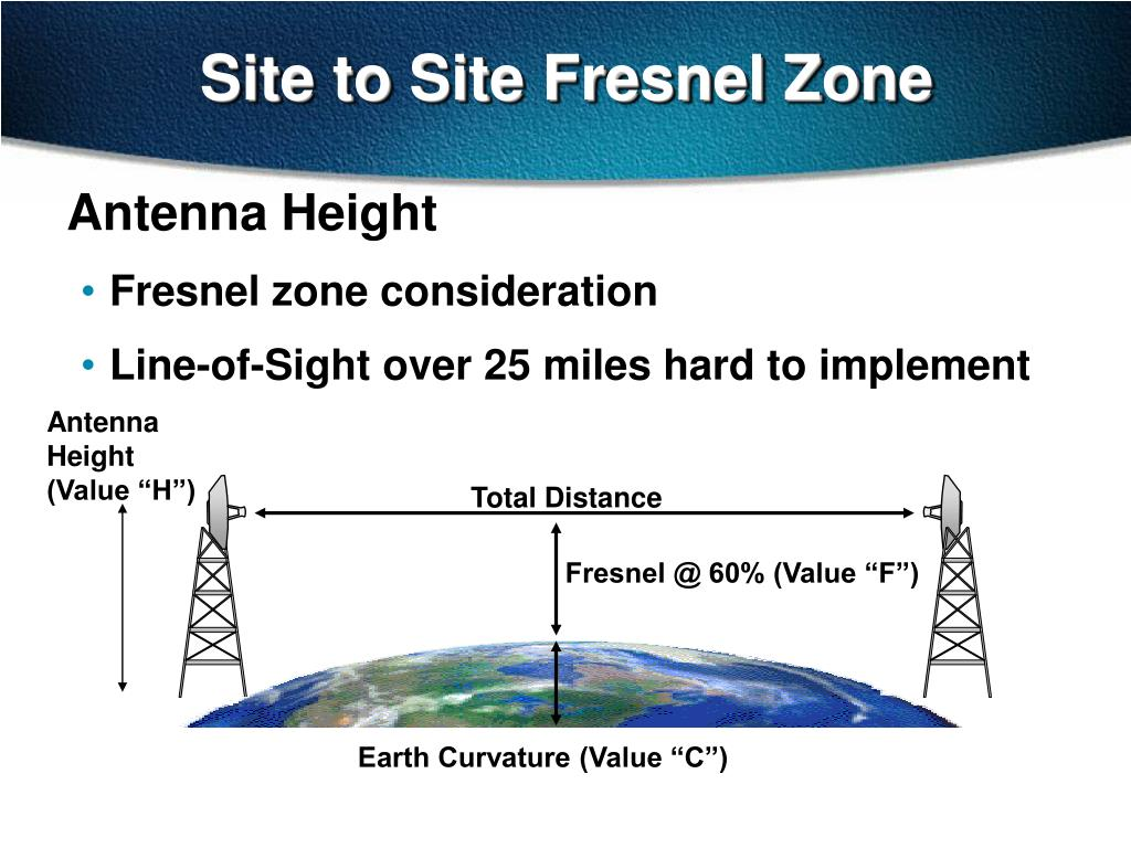 Site to Site Fresnel Zone