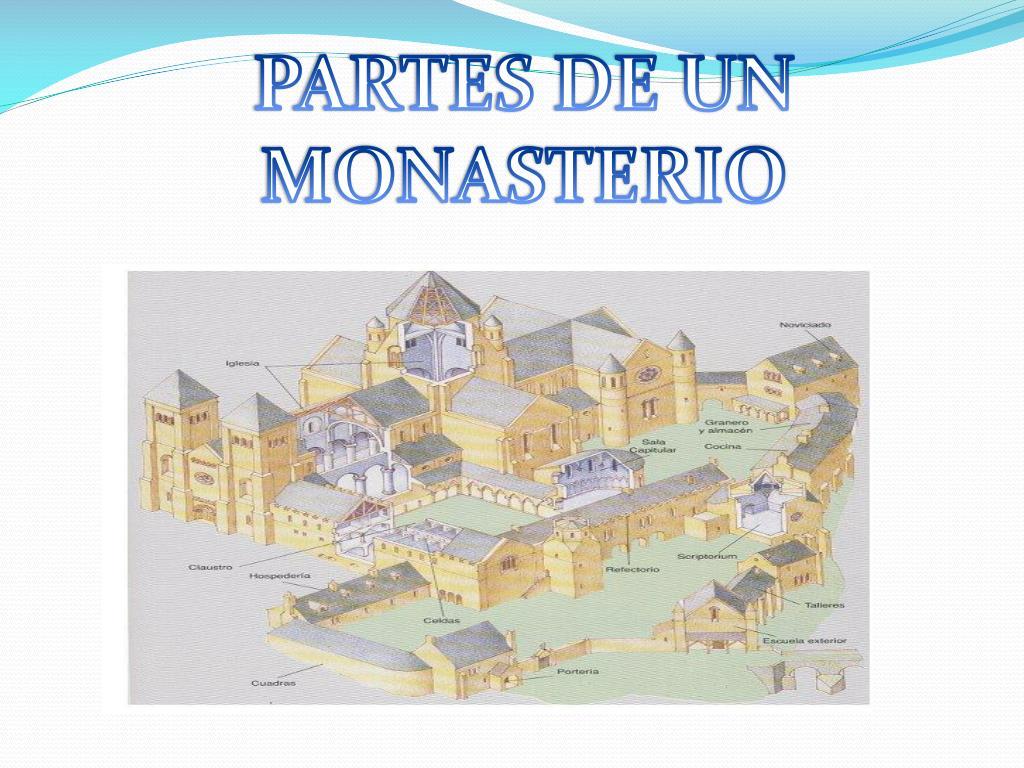 PARTES DE UN MONASTERIO