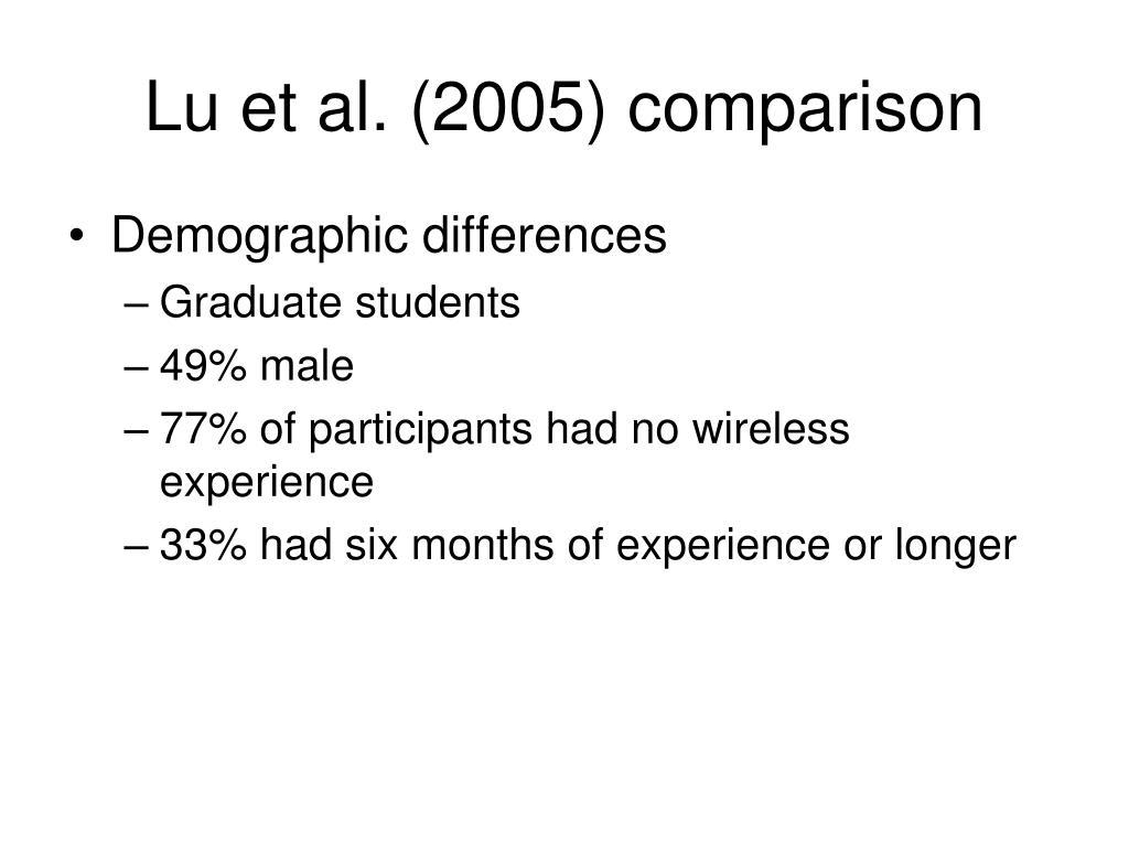 Lu et al. (2005) comparison