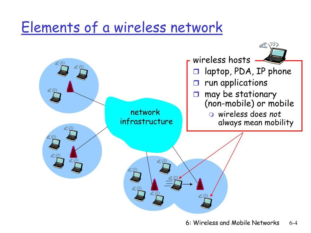 wireless hosts