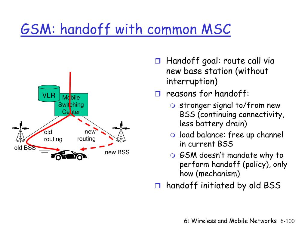 Handoff goal: route call via new base station (without interruption)