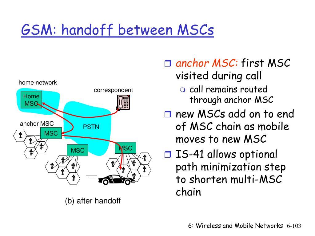 Home MSC