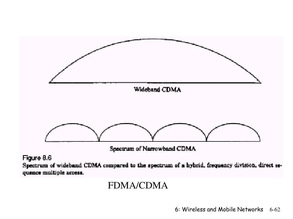FDMA/CDMA