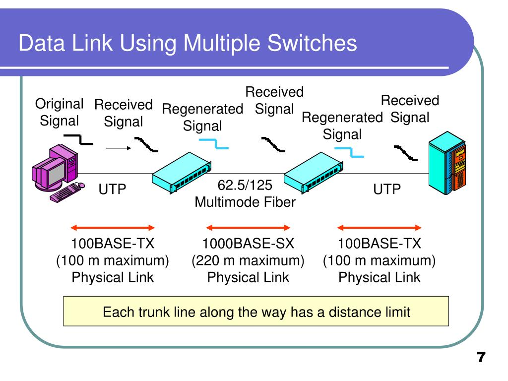 Data Link Using Multiple Switches