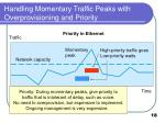handling momentary traffic peaks with overprovisioning and priority18