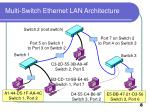 multi switch ethernet lan architecture