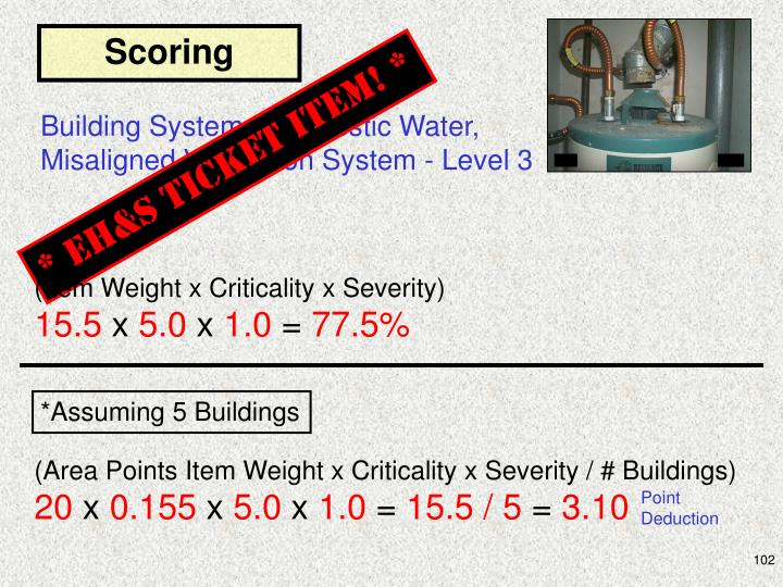 (Item Weight x Criticality x Severity)