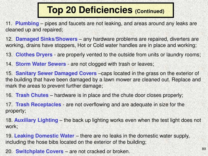 Top 20 Deficiencies
