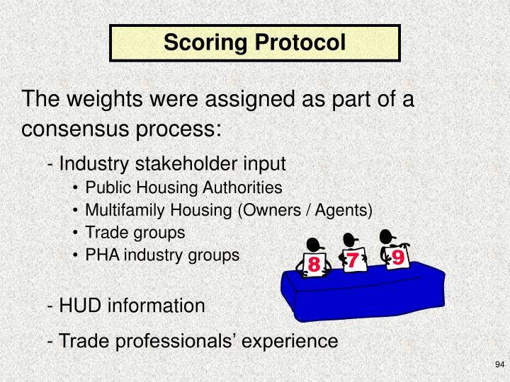 Scoring Protocol
