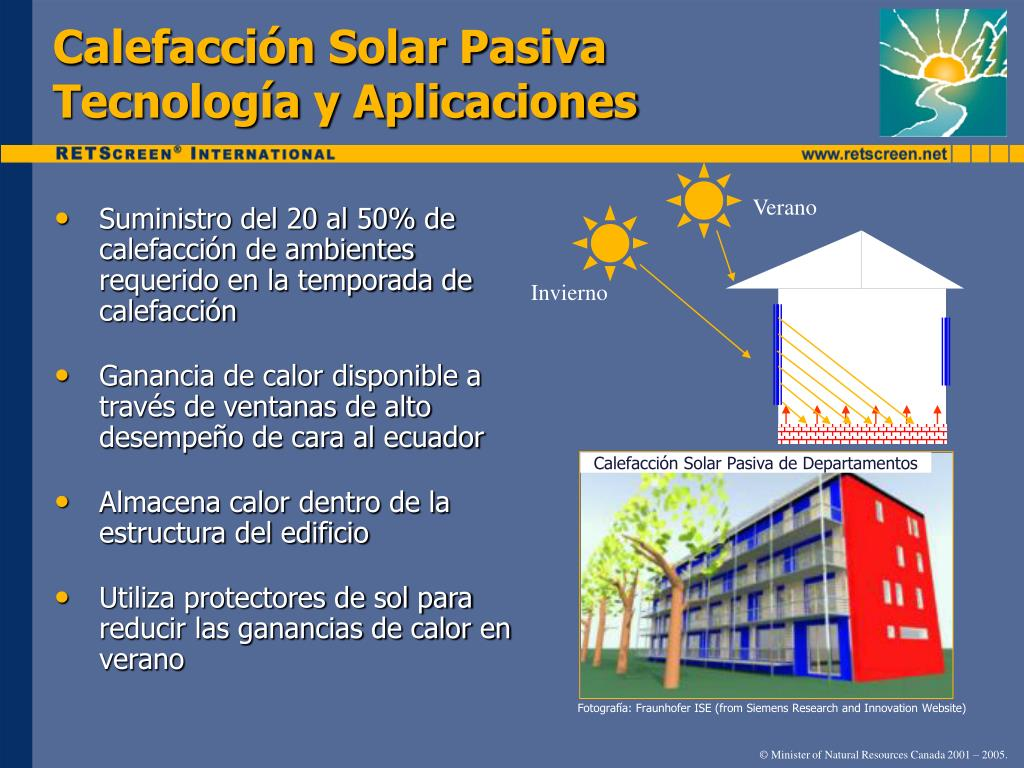 Calefacción Solar Pasiva