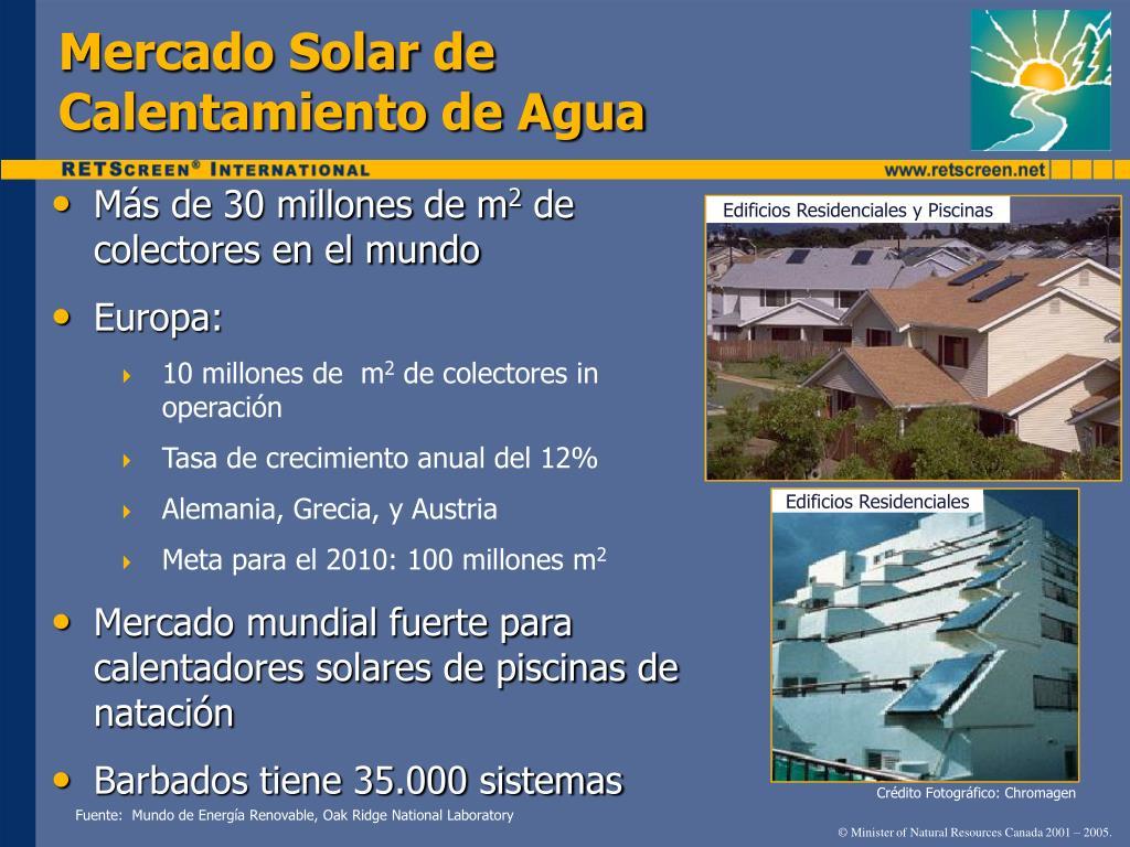 Mercado Solar de