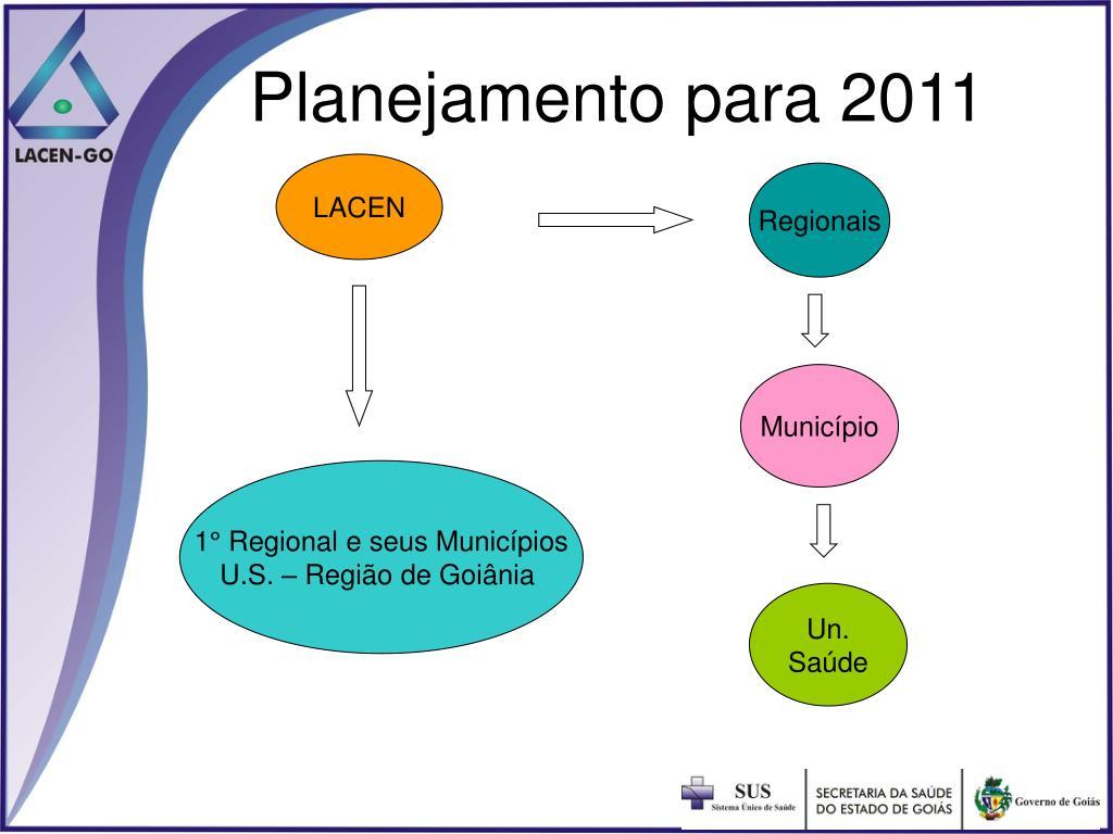 Planejamento para 2011