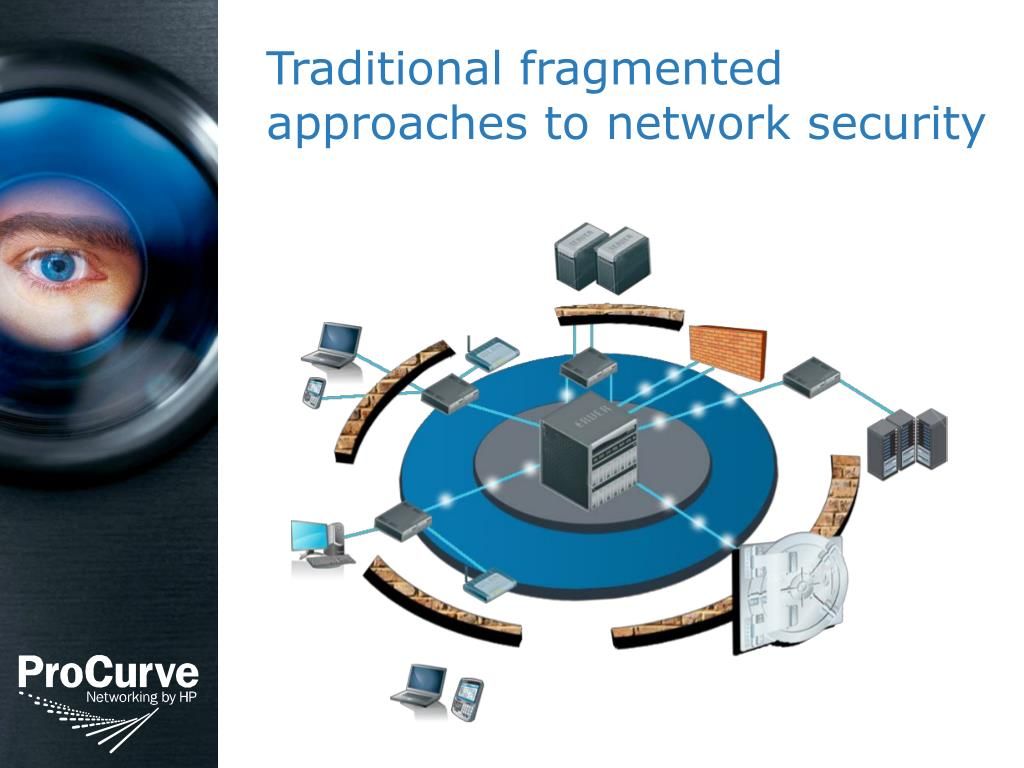Traditional fragmented approaches to network security