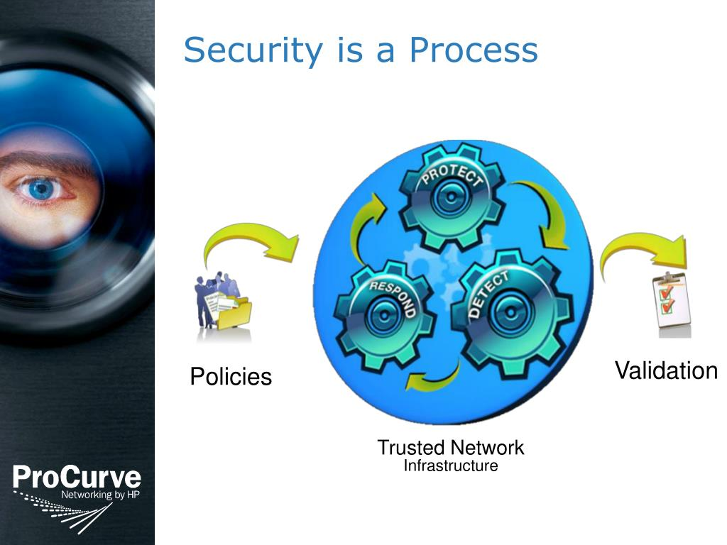 Security is a Process