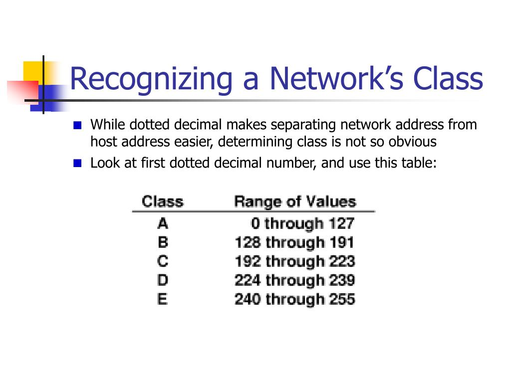 Recognizing a Network's Class