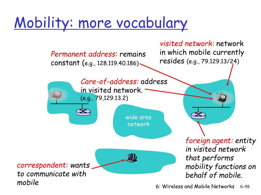 Mobility: more vocabulary