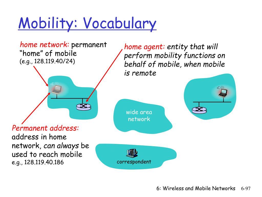 Mobility: Vocabulary