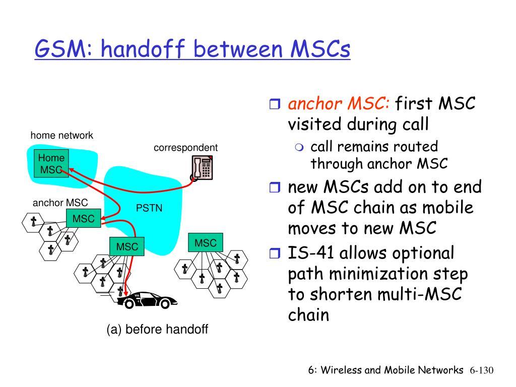 anchor MSC: