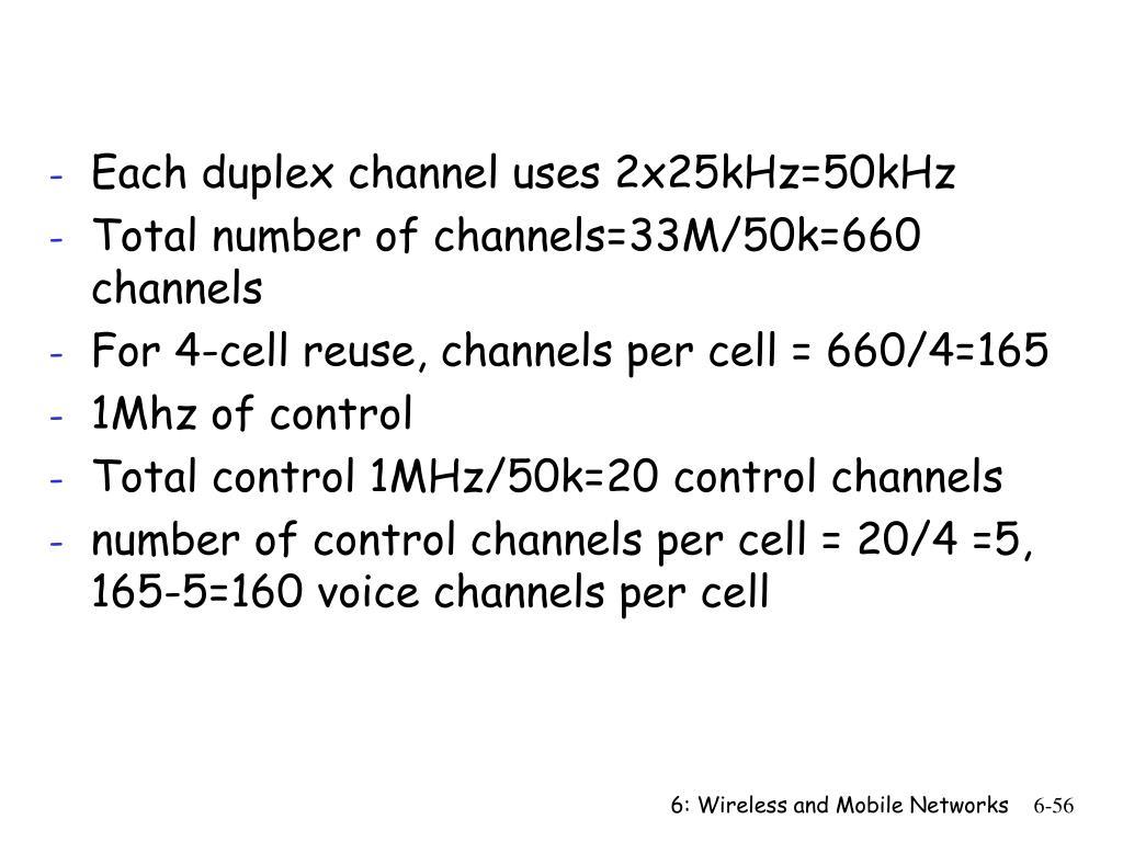 Each duplex channel uses 2x25kHz=50kHz