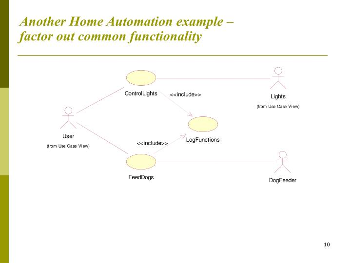 Another Home Automation example –