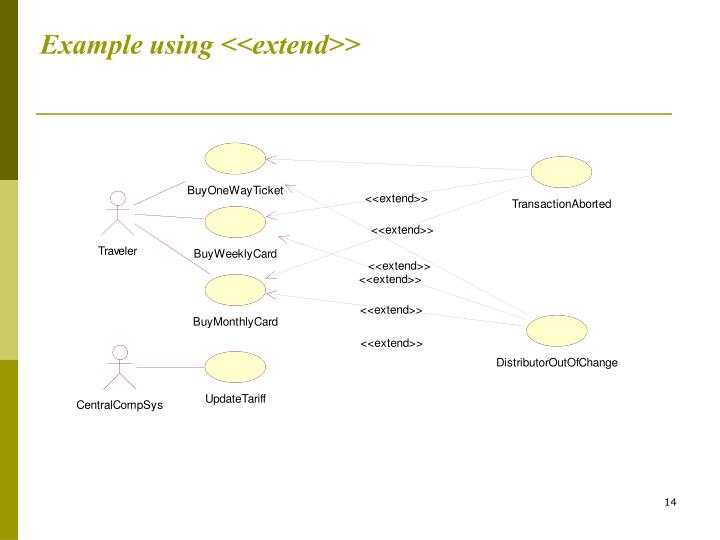 Example using <<extend>>