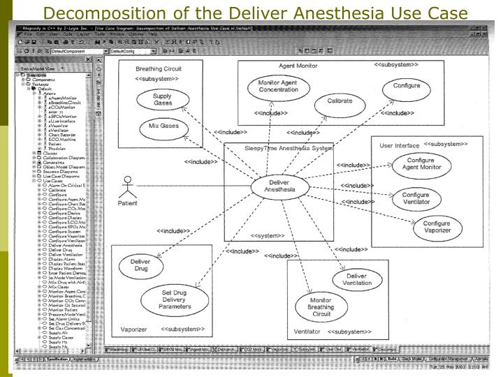 Decomposition of the Deliver Anesthesia Use Case