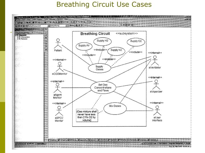 Breathing Circuit Use Cases
