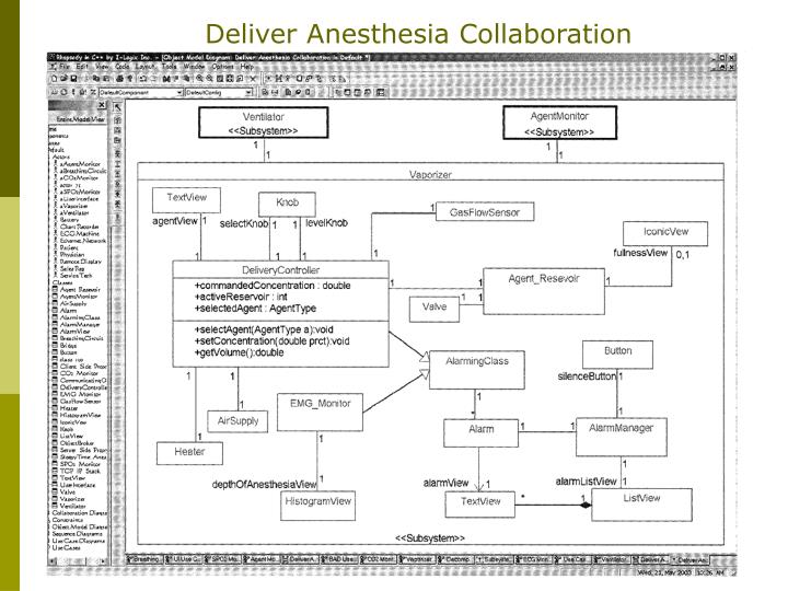 Deliver Anesthesia Collaboration