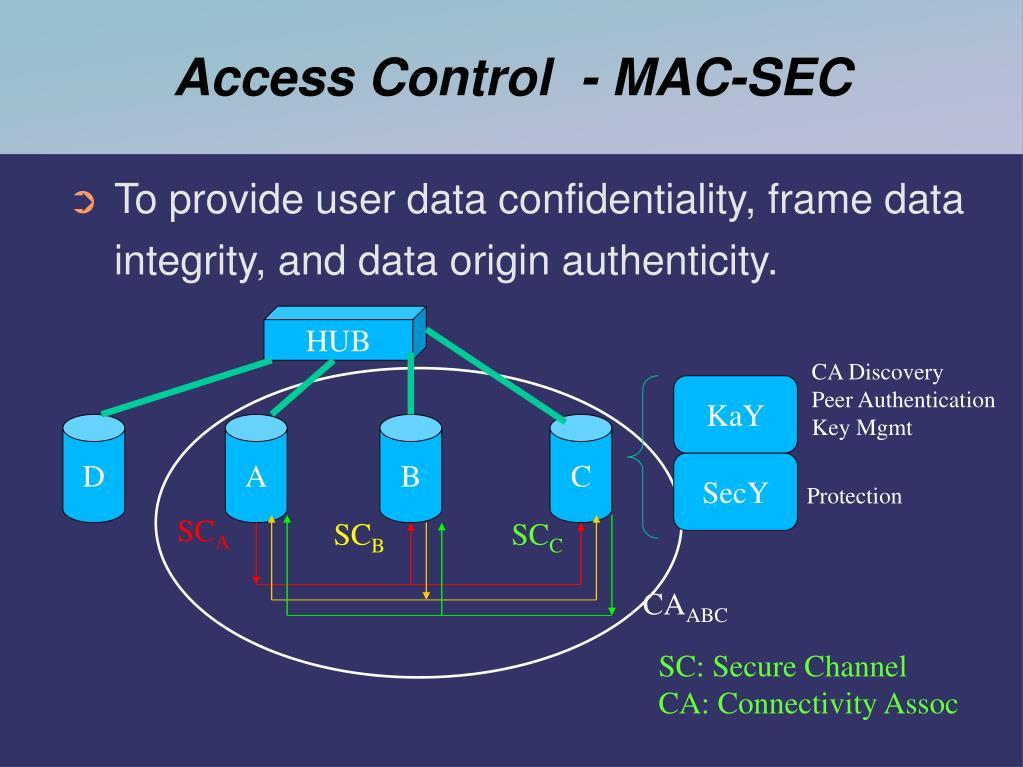 Access Control  - MAC-SEC