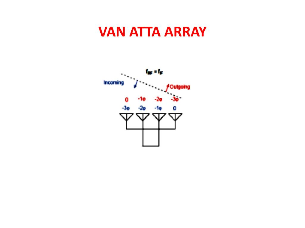 VAN ATTA ARRAY