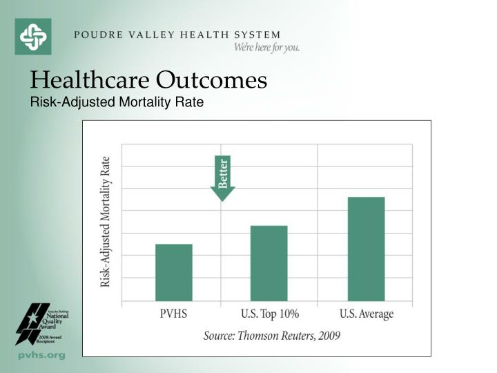 Healthcare Outcomes