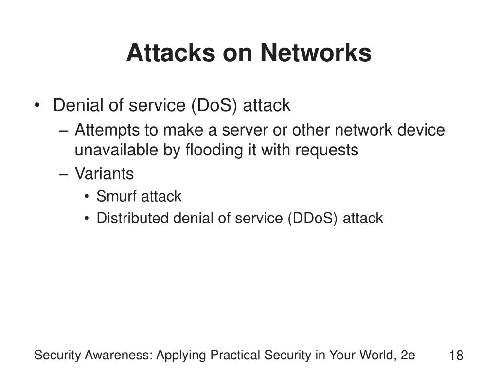 Attacks on Networks