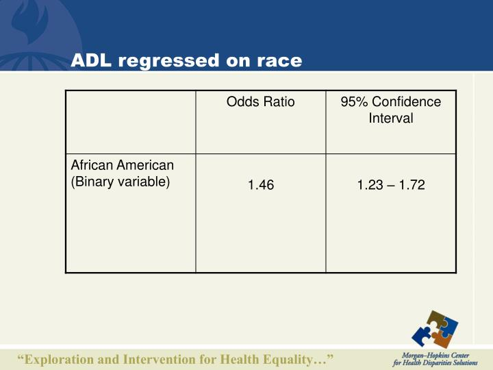ADL regressed on race