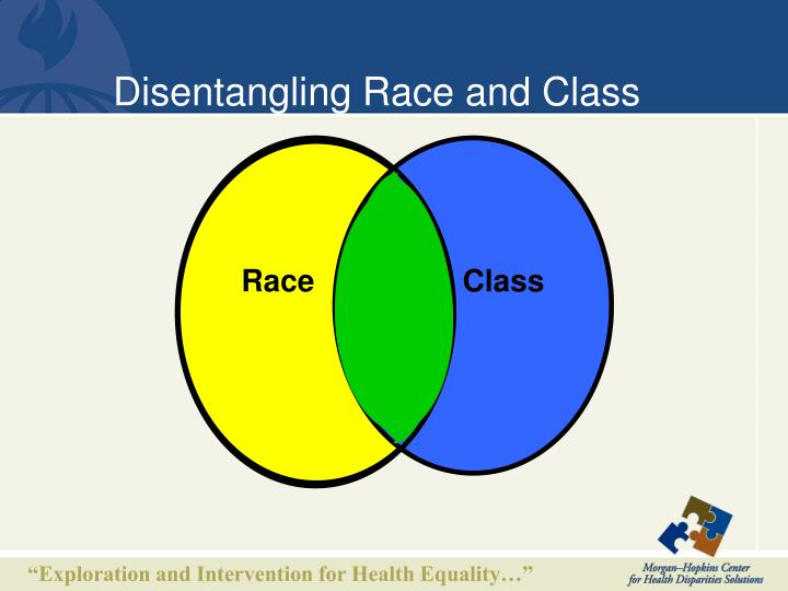 Disentangling Race and Class