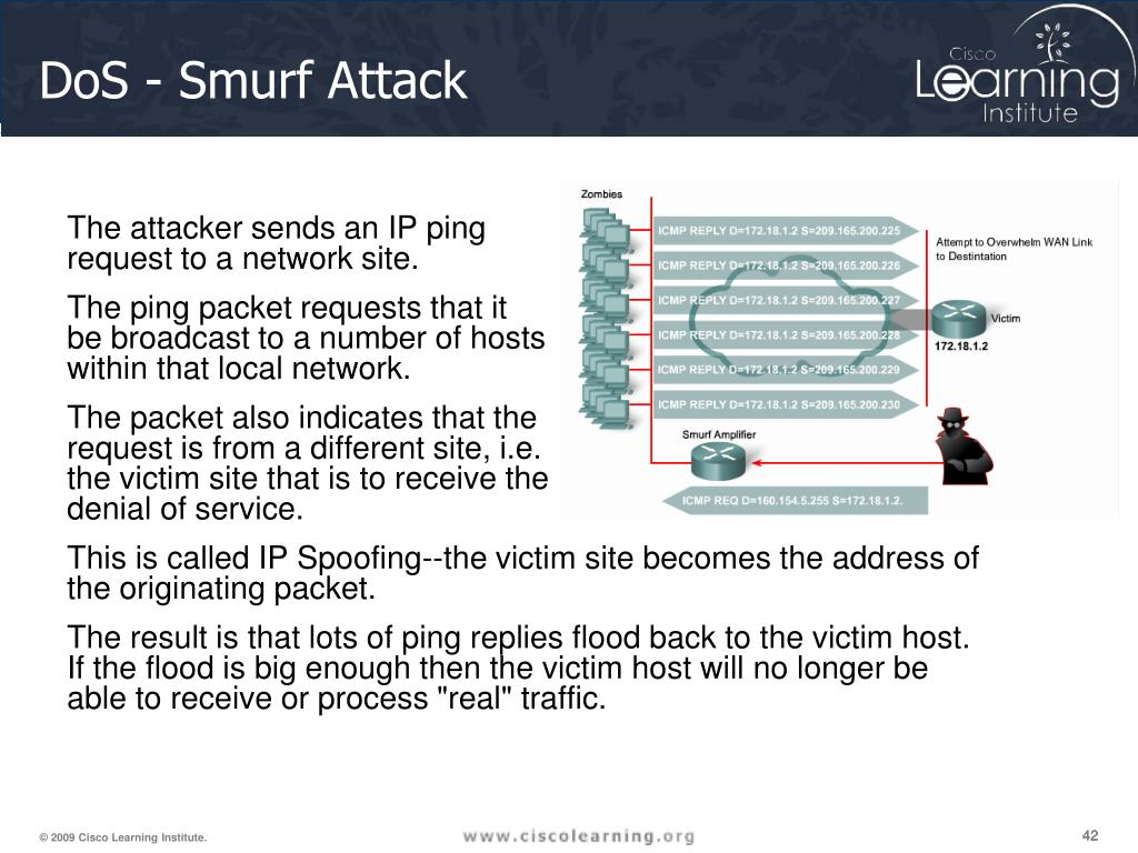 The attacker sends an IP ping