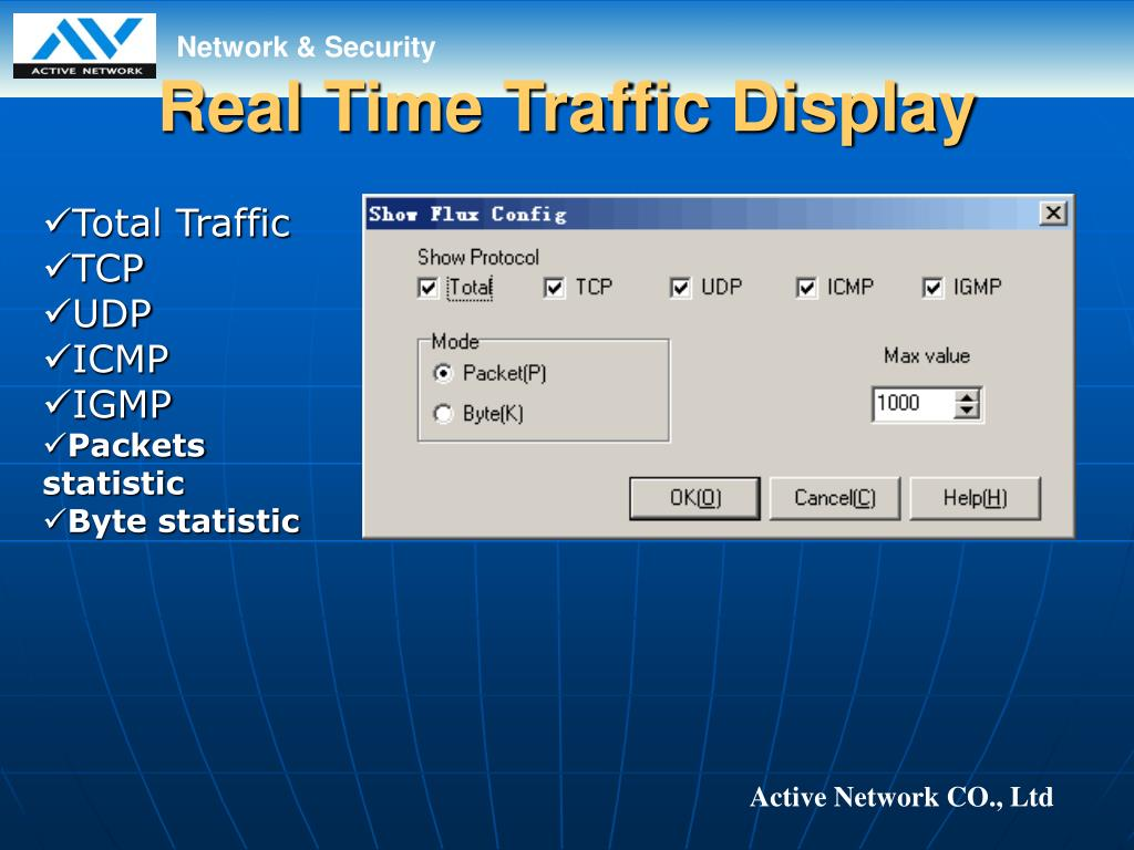 Real Time Traffic Display